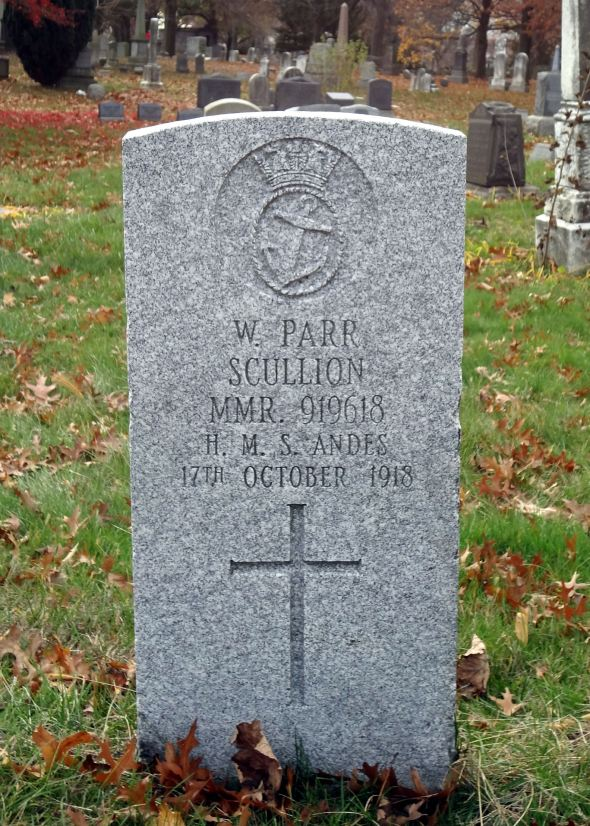 The grave of Scullion William Parr