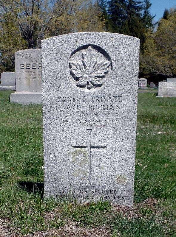 The grave of David Buchan